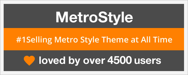 Top selling wordpress metro style theme on Themeforest
