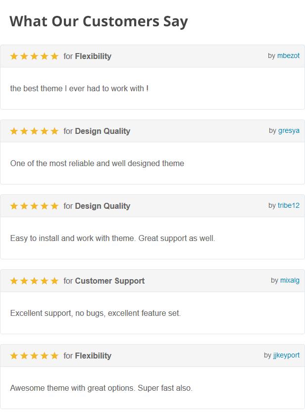 Actual customer reviews